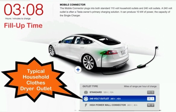 🚘 Time to Buy a Tesla Model X or Model S – OMG – Which One